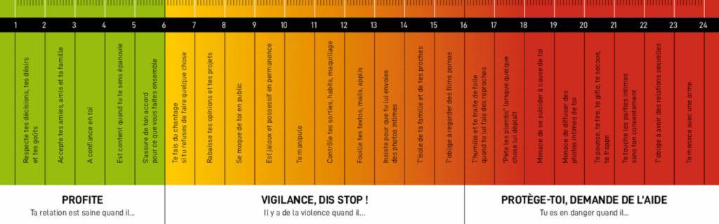 Violentomètre 1